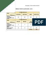 Informe de Tests Calificados 2018