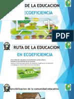 Ruta de La Educacion en Ecoeficiencia