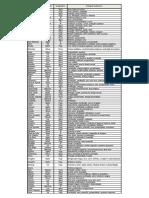 planilha de ervas mágicas.pdf