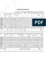 PATCHES PEDALERA DIGITECH RP 50  2 ( Metal ).pdf
