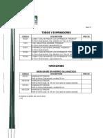 Catálogo Indutesa Marzo-2013