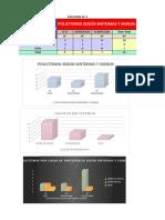Hoja de Excel Con Los Gráficos