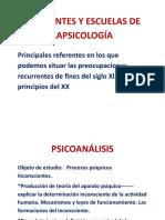 CORRIENTES Y ESCUELAS DE LAPSICOLOGÍA.docx