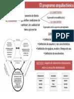 B1) Definición y Características.pdf