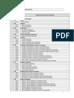 Code SAT.pdf