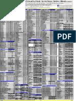 viewnet_diy_pricelist.pdf