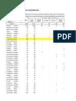 Censo 2002 Habitación, Población Salamá