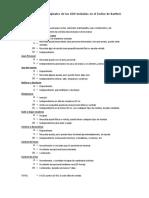 Puntuaciones originales de las AVD incluidas en el Índice de Barthel