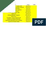 Lista de Cursos - Alfabetica