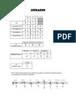 Tabla cifrados analisi