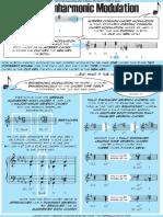0309 Altered and en Harmonic Modulation