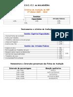 Criterios de Avaliacao 2oCiclo