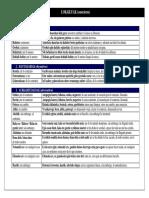 lokailuak_teoria.pdf
