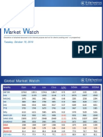 Daily Market Watch 19th October 2010