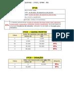 ______00 alq ITCD-IPVA