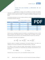 Ejemplo Obtencion Analitica Curvas