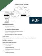 Administracao_eficaz_da_producao.docx