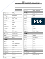 Adjectives for JLPT N5