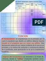 Arquitectura-funciones y Zonas (Vista Completa)
