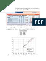 CPI Cost Index 1998-2011