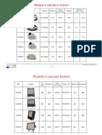 Catálogo Iluminação a Led