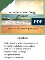 Foundantion of responsive web design