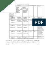 Matriz Evaluaciones CAF