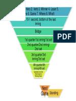 Sports Pyramid