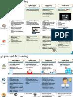 Accounting Journey(V1).pptx