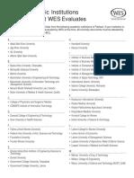 List of Academic Institutions in Pakista