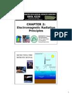 Radiation Electromagnetic 20