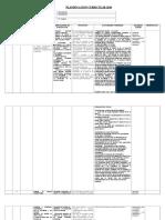 Planificacion Curricular Segundo Medio 2018 Orientacion
