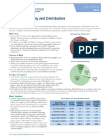 U.S. Water Supply and Distribution Factsheet CSS05-17