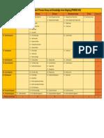 Process Groups PMBOK.xlsx
