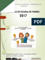 Primaria Importancia de Las Normas y Límites en Los Hijos