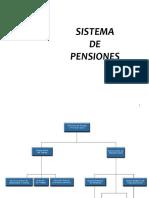 SISTEMA DE PENSIONES 2018.ppt