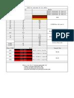 Tabla de conexiones v3.0.pdf