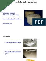 Anexo v. Transformacion de Leche en Queso