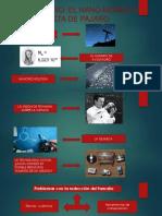 Diapositivas de Nanotecnologia