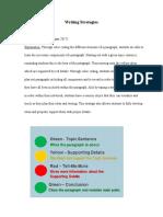 writing strategies pdf