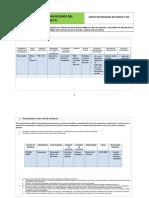 Plantilla de Matriz de Comunicaciones Del Proyecto v1.0