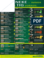 Brenneke Produkte 2012