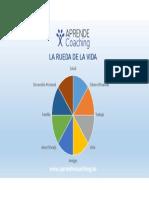 La Rueda de La Vida Coaching PDF