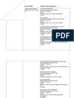 RCM Analysis CTN Mariani