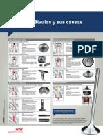 Daños-de-válvulas-y-sus-causas_52160 (1).pdf
