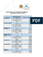 Grille Definitive Csp Medecins 28 11 18