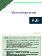 12 MAQUILA (ESQUEMA GENERAL).ppt