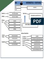 Mapa Mental de Software