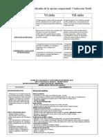 Directiva N° 026-2018-GRP-GRDS_DREP-DGP_FinalizacionAño2018