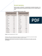 Chile en El Mercado Mundial